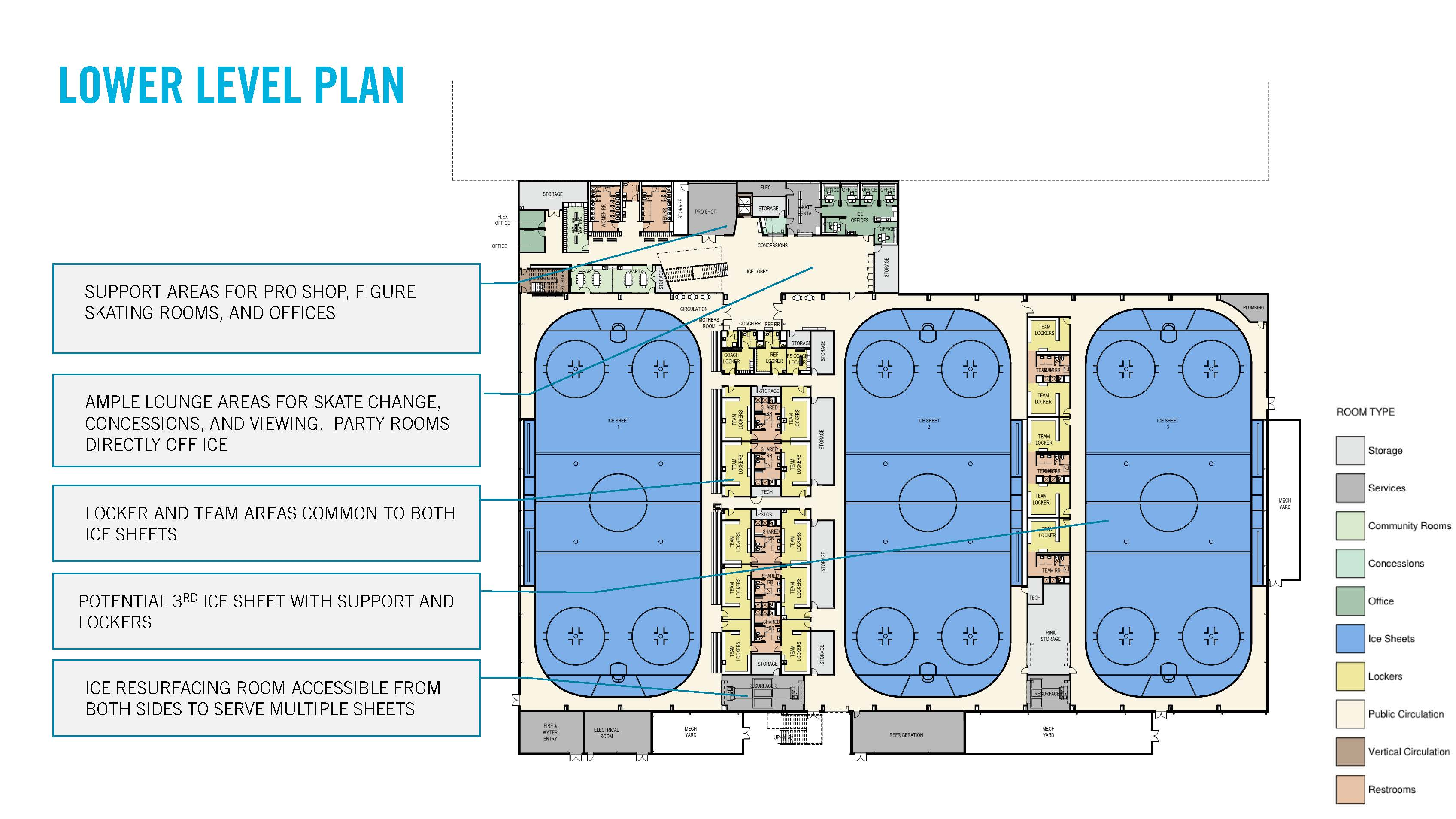 Recreation Complex Plans