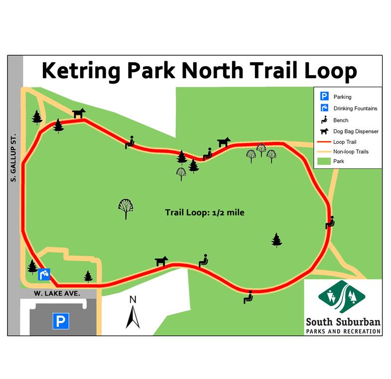 Trail Loops